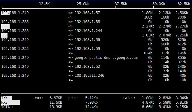 Linux下网速测试Speedtest和网络带宽查看iftop详解